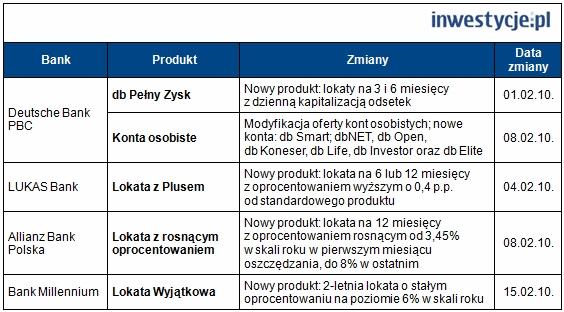 Tabela_44