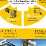 Grupa Waryński – bardzo dobre wyniki sprzedaży w ostatnim roku!