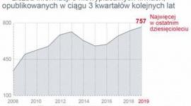 Rekordowa liczba niewypłacalności firm w Polsce w ciągu trzech kwartałów BIZNES, Gospodarka - Euler Hermes, wiodący globalny ubezpieczyciel należności handlowych, zbadał sytuację firm w Polsce pod względem niewypłacalności.
